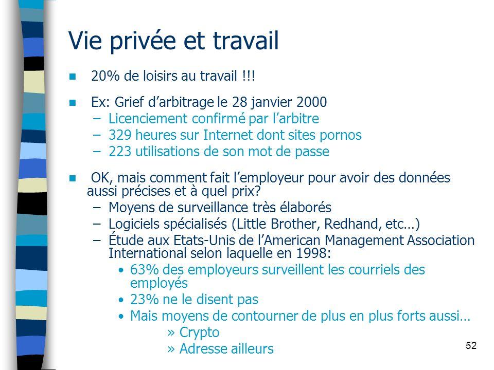 52 Vie privée et travail 20% de loisirs au travail !!! Ex: Grief darbitrage le 28 janvier 2000 –Licenciement confirmé par larbitre –329 heures sur Int
