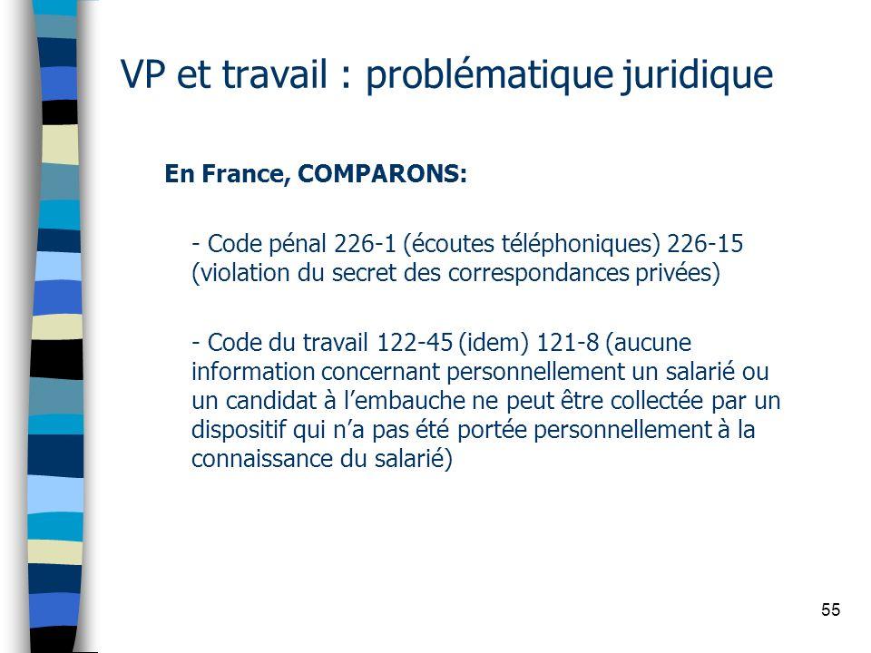 55 VP et travail : problématique juridique En France, COMPARONS: - Code pénal 226-1 (écoutes téléphoniques) 226-15 (violation du secret des correspond