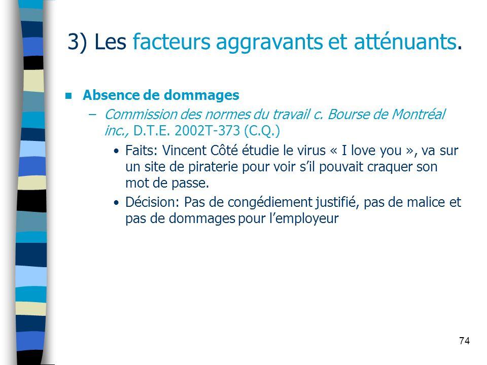 74 3) Les facteurs aggravants et atténuants. Absence de dommages –Commission des normes du travail c. Bourse de Montréal inc., D.T.E. 2002T-373 (C.Q.)