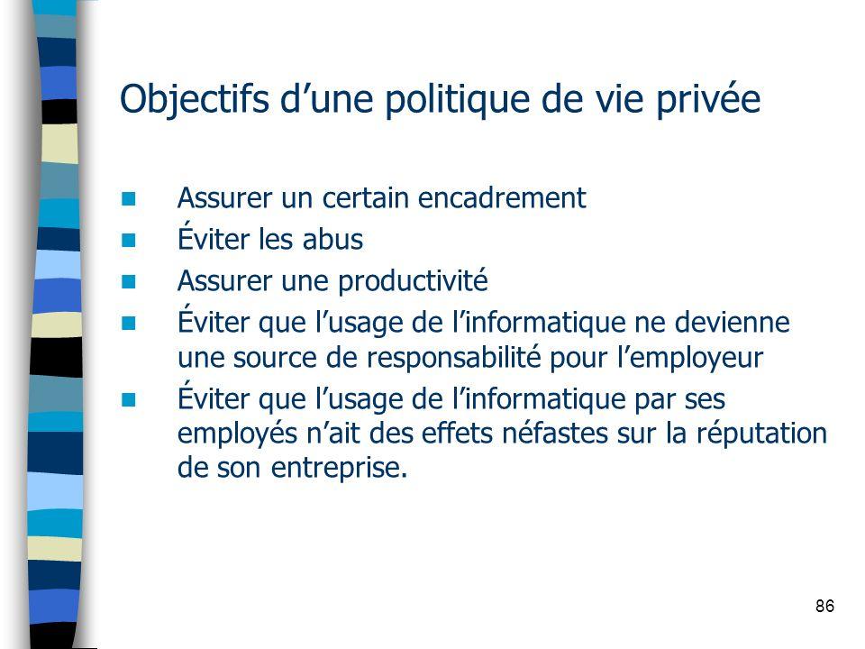 86 Objectifs dune politique de vie privée Assurer un certain encadrement Éviter les abus Assurer une productivité Éviter que lusage de linformatique n