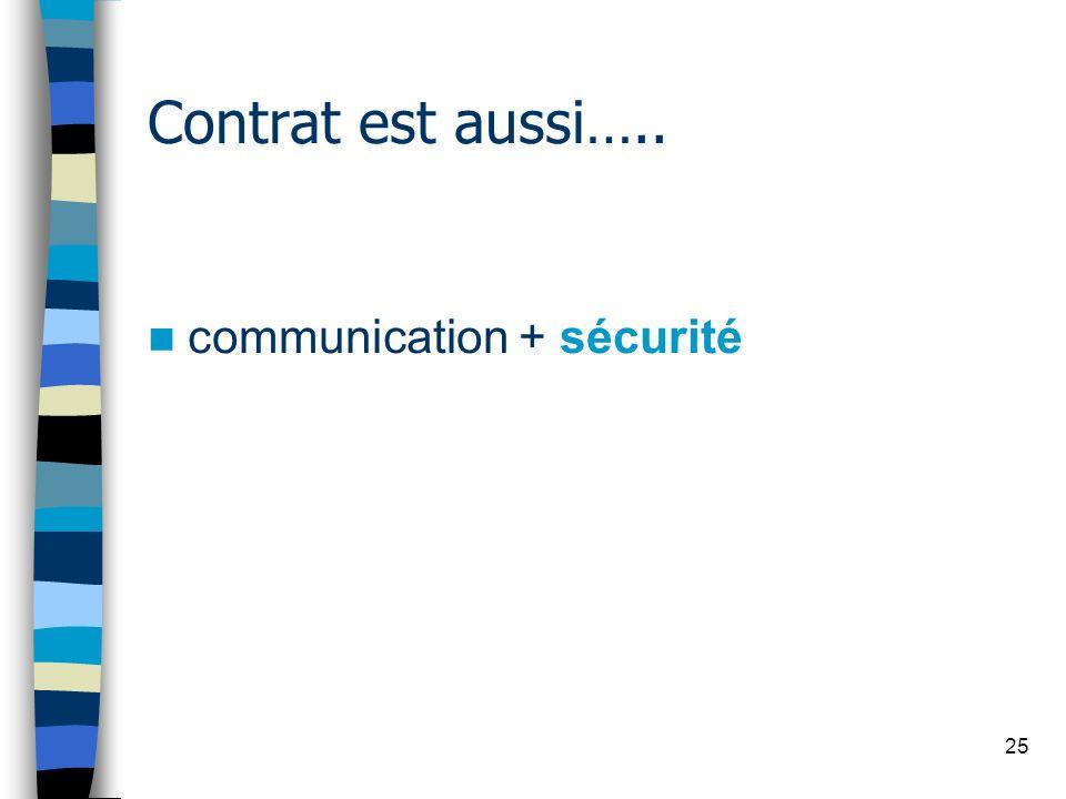 25 Contrat est aussi….. communication + sécurité