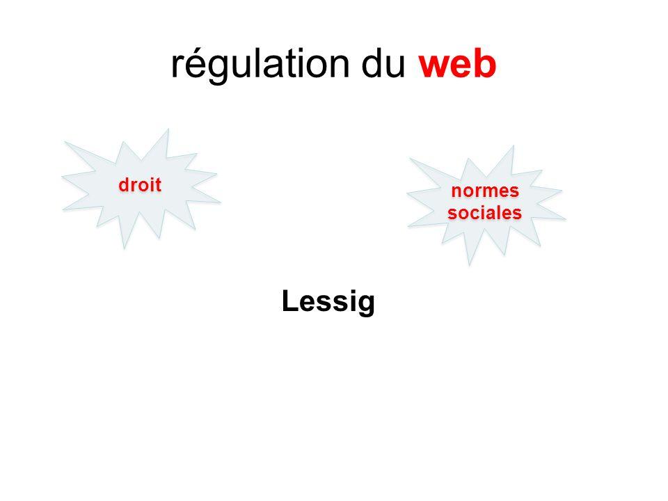 régulation du web Lessig droit normes sociales
