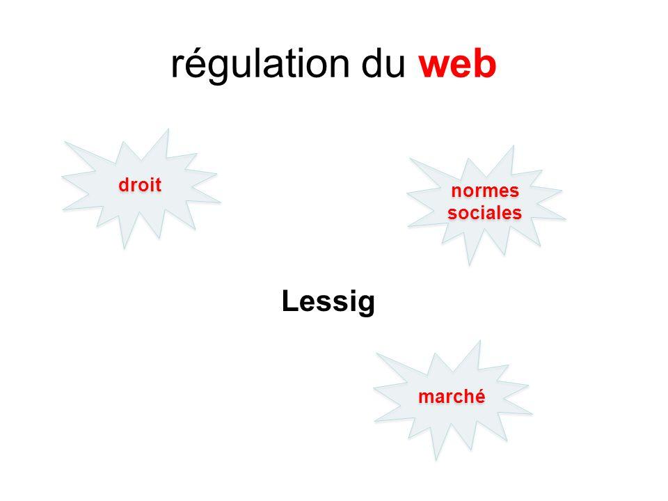 régulation du web Lessig droit normes sociales marché