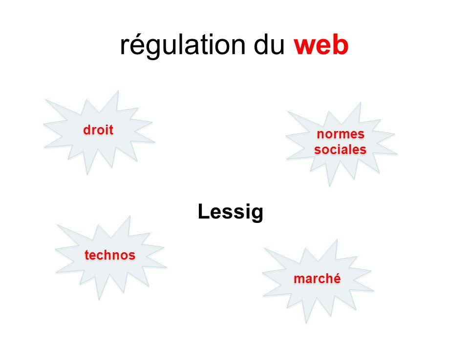 régulation du web Lessig droit normes sociales marché technos