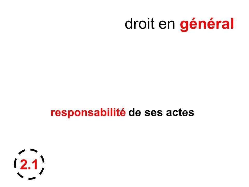 droit en général responsabilité de ses actes 2.1