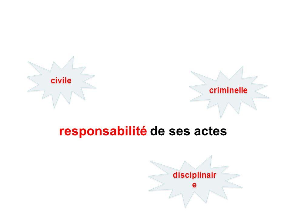 responsabilité de ses actes civile criminelle disciplinair e