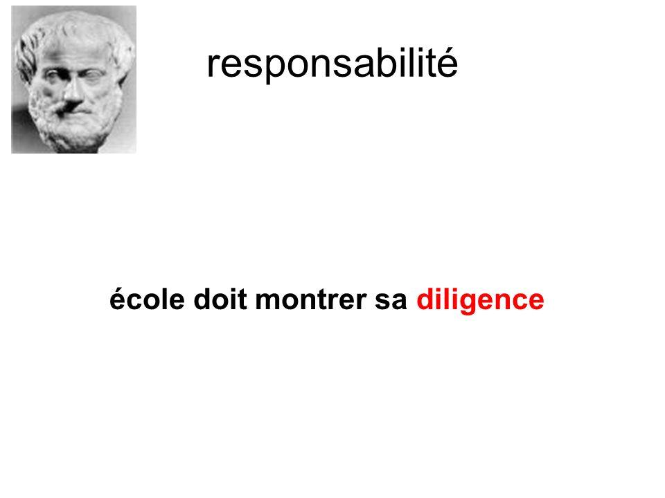 responsabilité école doit montrer sa diligence