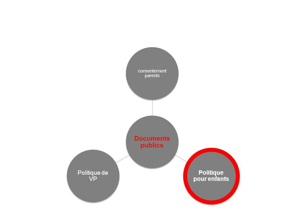 Documents publics consentement parents Politique pour enfants Politique de VP