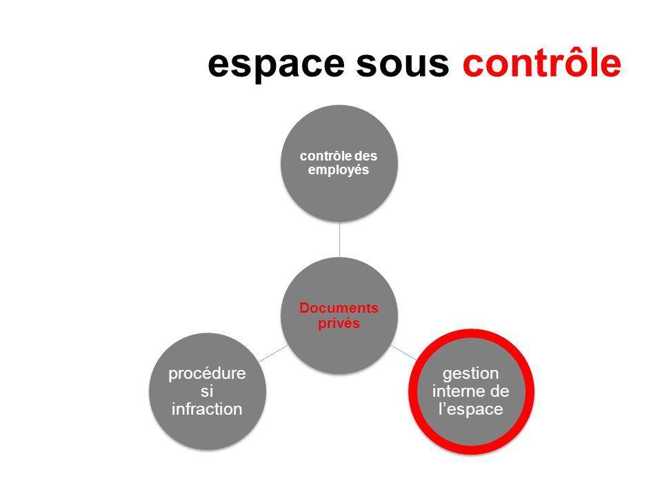 espace sous contrôle Documents privés contrôle des employés gestion interne de lespace procédure si infraction