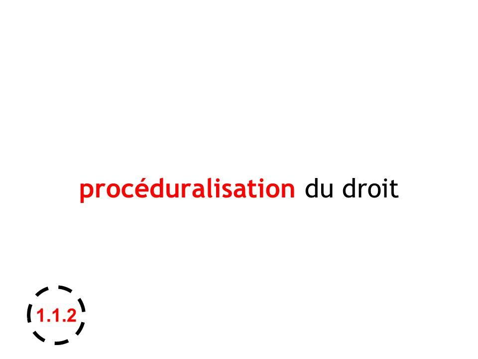 procéduralisation du droit 1.1.2