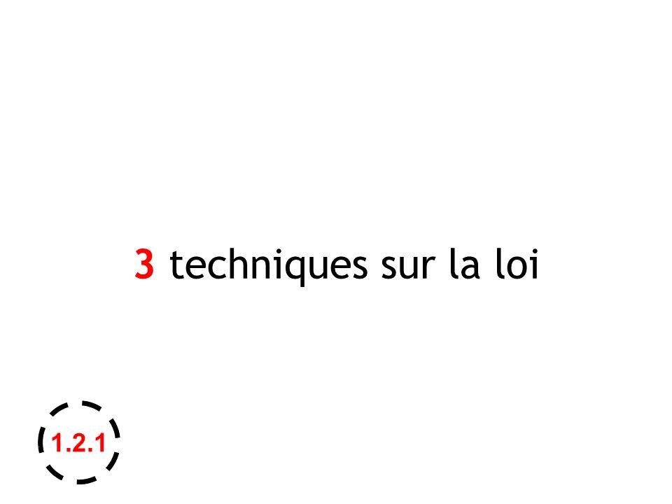 3 techniques sur la loi 1.2.1