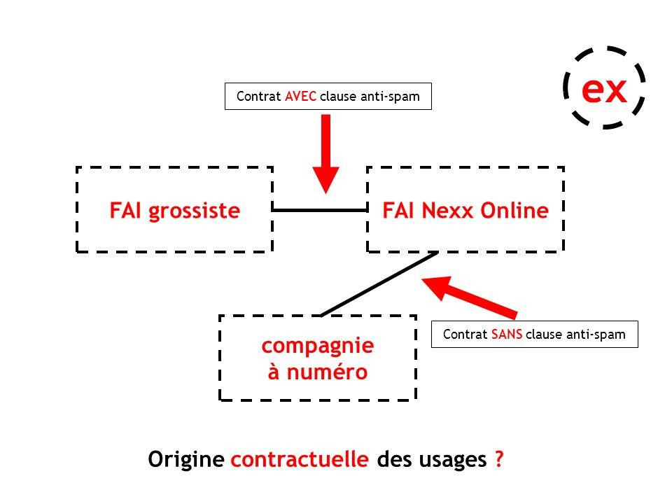 FAI grossiste compagnie à numéro FAI Nexx Online Contrat SANS clause anti-spam Contrat AVEC clause anti-spam Origine contractuelle des usages ?