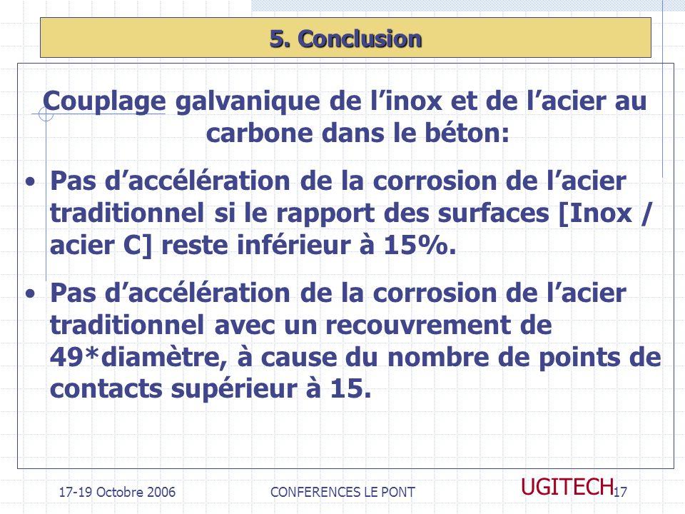 17-19 Octobre 2006CONFERENCES LE PONT17 UGITECH 5. Conclusion Couplage galvanique de linox et de lacier au carbone dans le béton: Pas daccélération de