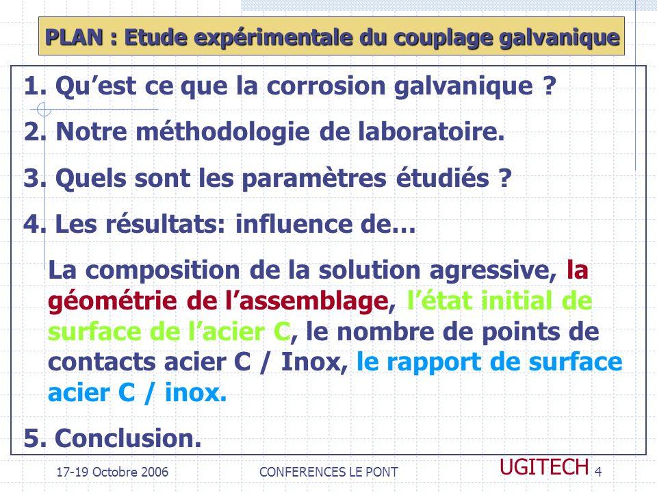 17-19 Octobre 2006CONFERENCES LE PONT4 UGITECH PLAN : Etude expérimentale du couplage galvanique 1. Quest ce que la corrosion galvanique ? 2. Notre mé