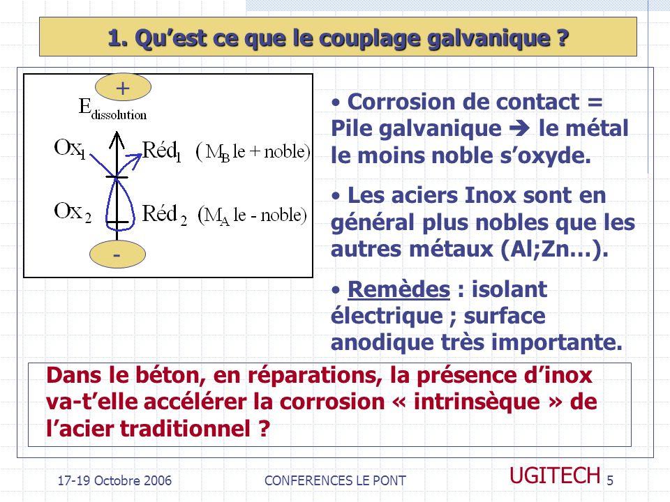 17-19 Octobre 2006CONFERENCES LE PONT16 UGITECH 4.6 / Influence de la distance Acier / Inox I moy = 74 µA/cm2I moy = 89 µA/cm2 Solution à pH = 8.