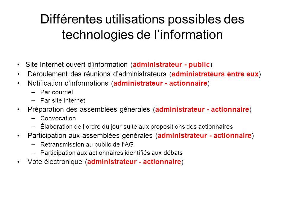 Différentes utilisations possibles des technologies de linformation Site Internet ouvert dinformation (administrateur - public) Déroulement des réunio