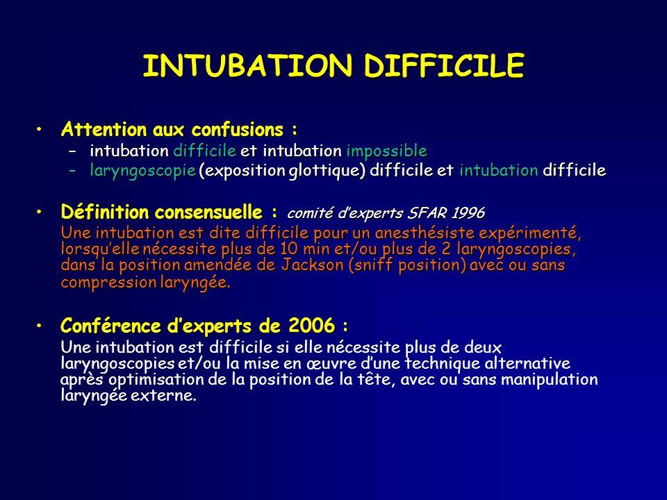 Attention aux confusions :Attention aux confusions : –intubation difficile et intubation impossible –laryngoscopie (exposition glottique) difficile et