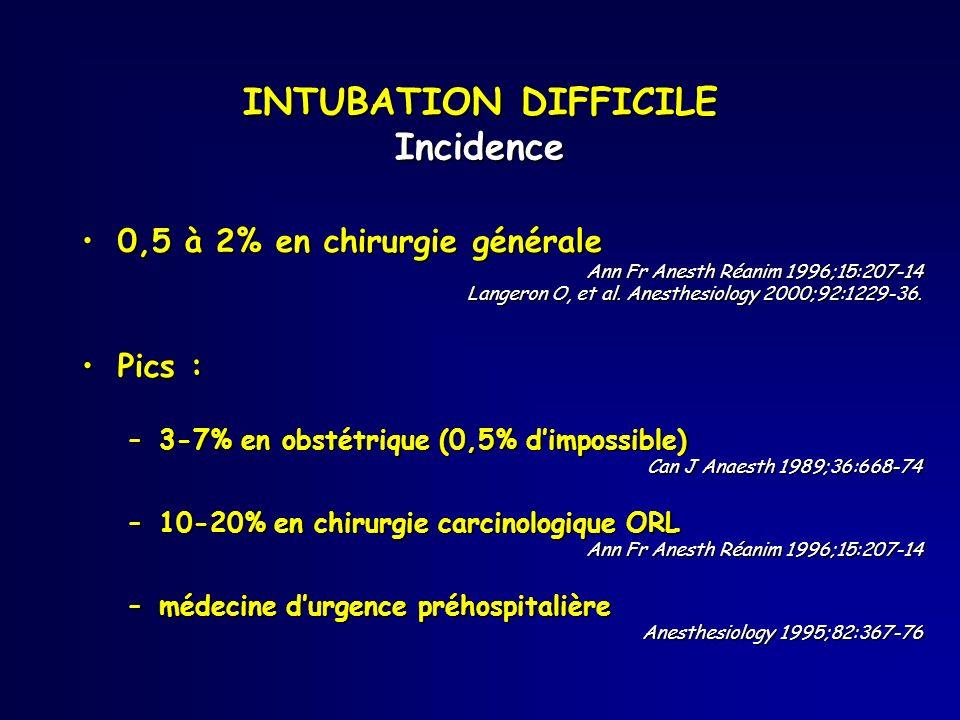 0,5 à 2% en chirurgie générale0,5 à 2% en chirurgie générale Ann Fr Anesth Réanim 1996;15:207-14 Langeron O, et al. Anesthesiology 2000;92:1229-36. Pi
