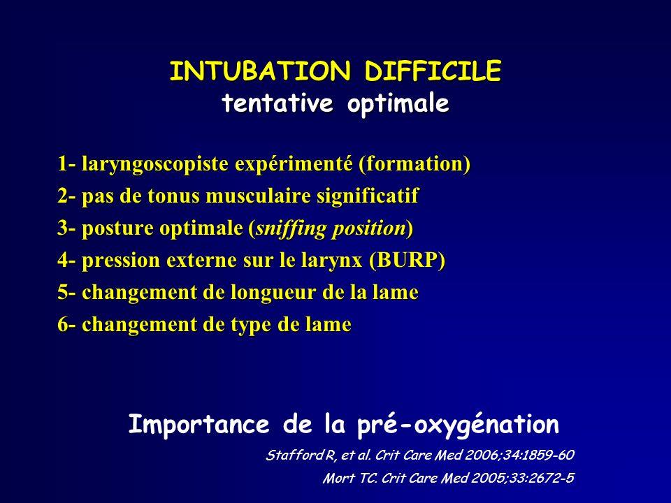 INTUBATION DIFFICILE tentative optimale 1- laryngoscopiste expérimenté (formation) 2- pas de tonus musculaire significatif 3- posture optimale (sniffi