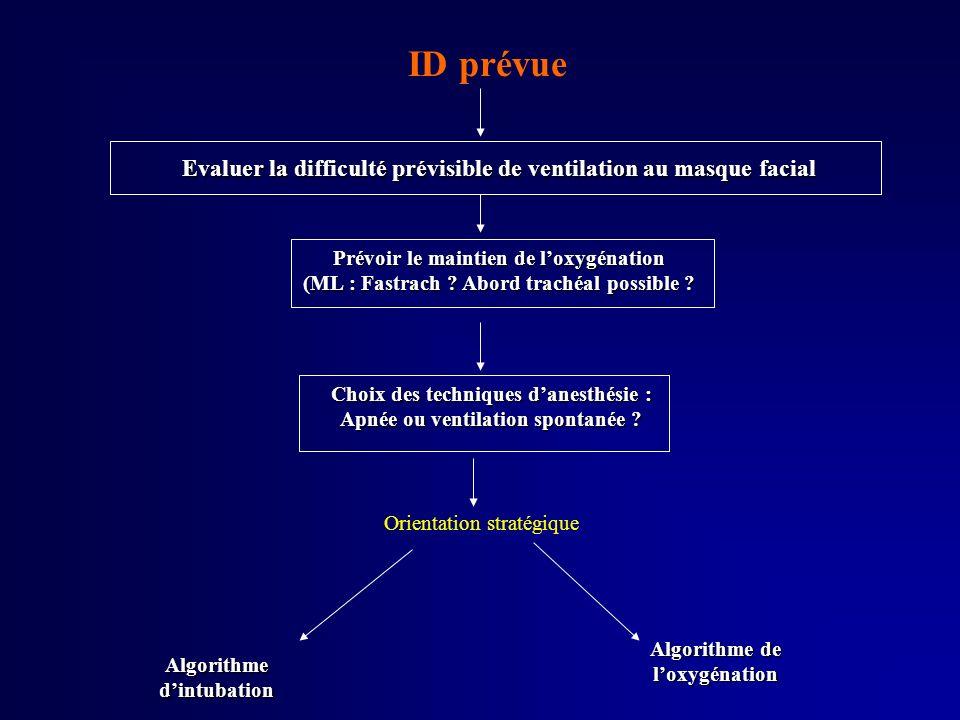 ID prévue Prévoir le maintien de loxygénation (ML : Fastrach ? Abord trachéal possible ? Evaluer la difficulté prévisible de ventilation au masque fac