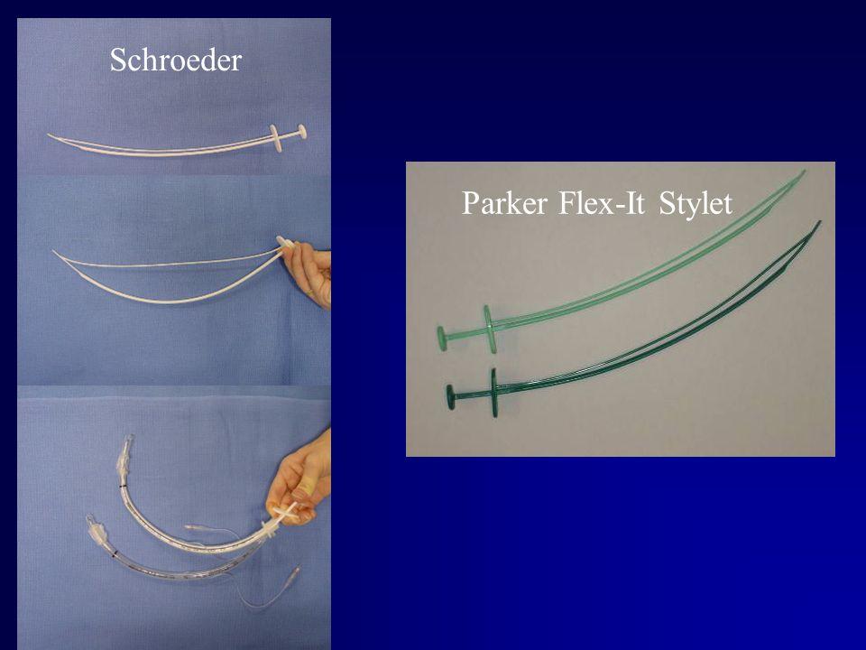 Parker Flex-It Stylet Schroeder