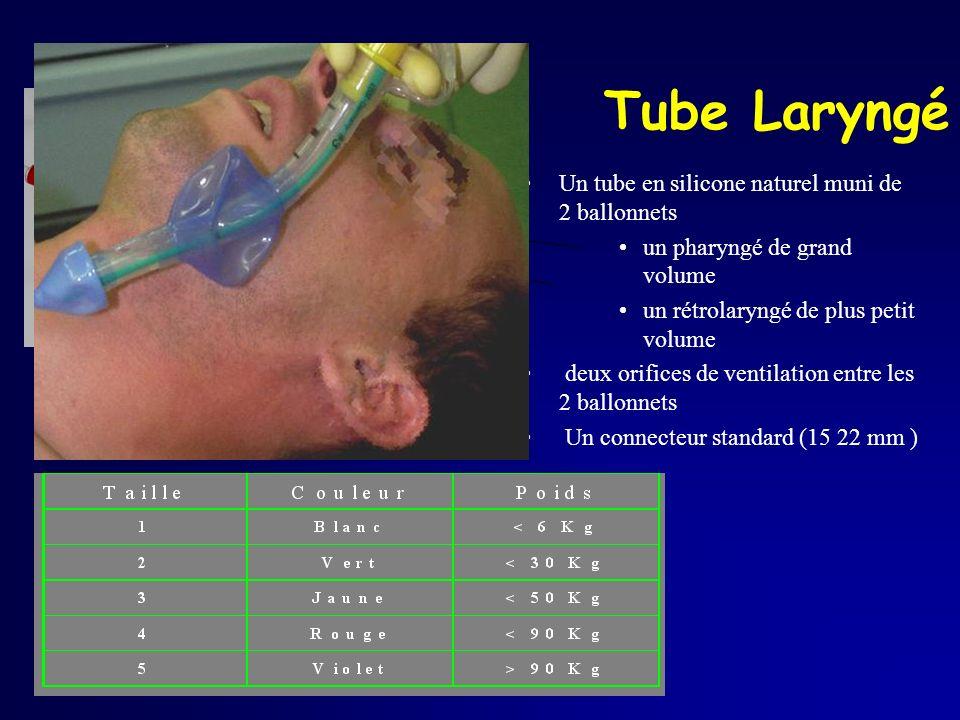 Tube Laryngé Un tube en silicone naturel muni de 2 ballonnets un pharyngé de grand volume un rétrolaryngé de plus petit volume deux orifices de ventil