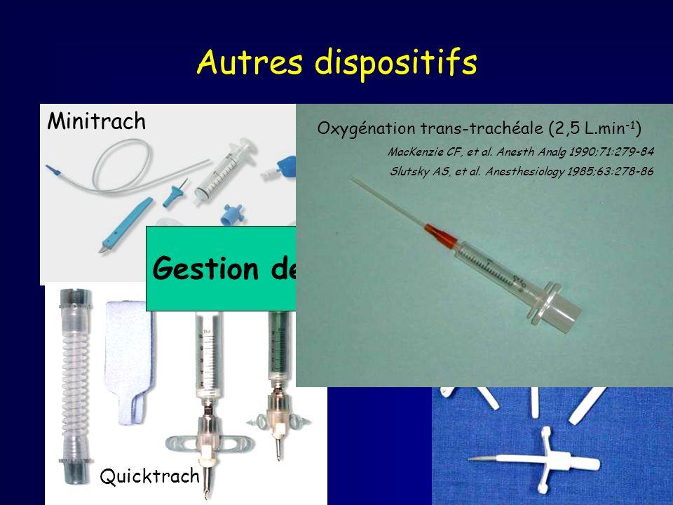 Autres dispositifs Minitrach Quicktrach Kit Melker Gestion de la ventilation… Oxygénation trans-trachéale (2,5 L.min -1 ) MacKenzie CF, et al. Anesth