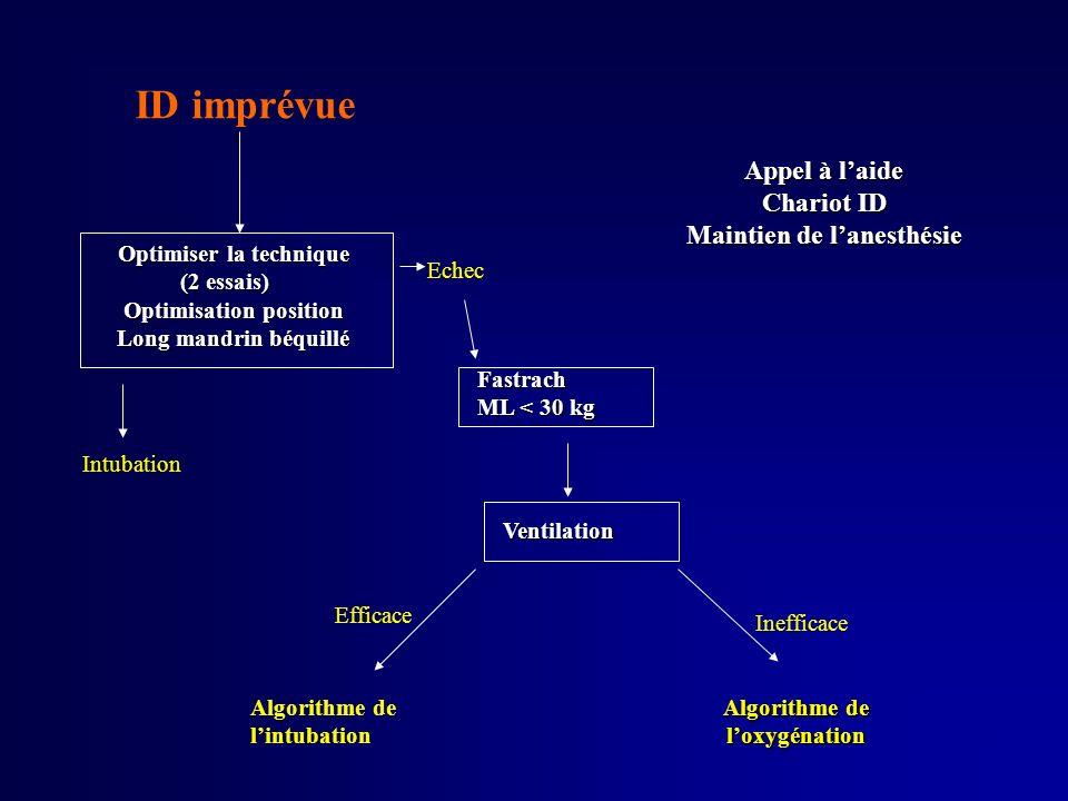 ID imprévue Echec Algorithme de lintubation Fastrach ML < 30 kg Optimiser la technique (2 essais) (2 essais) Optimisation position Long mandrin béquil