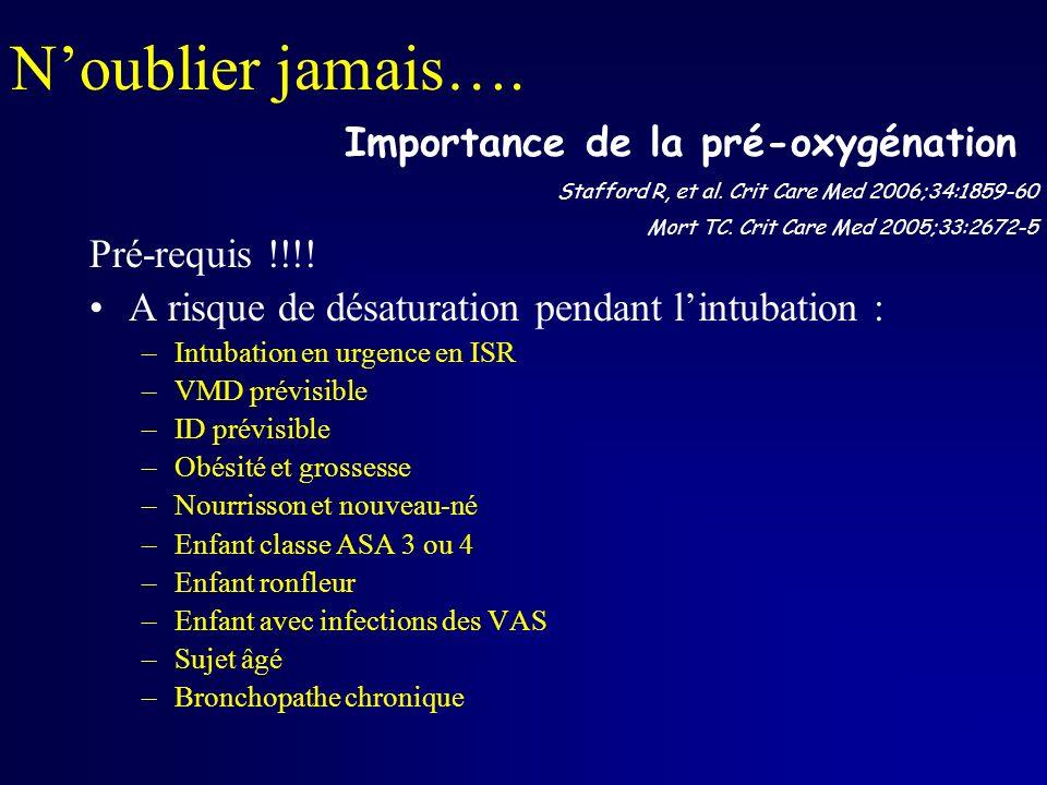 Noublier jamais…. Pré-requis !!!! A risque de désaturation pendant lintubation : –Intubation en urgence en ISR –VMD prévisible –ID prévisible –Obésité