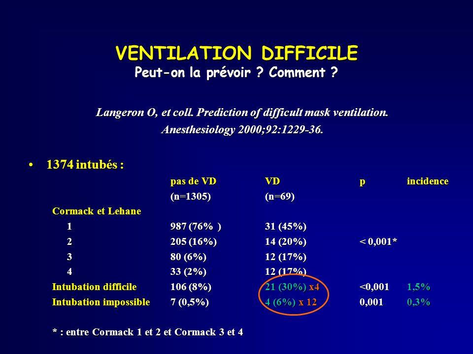 Langeron O, et coll. Prediction of difficult mask ventilation. Anesthesiology 2000;92:1229-36. 1374 intubés :1374 intubés : pas de VDVDpincidence (n=1