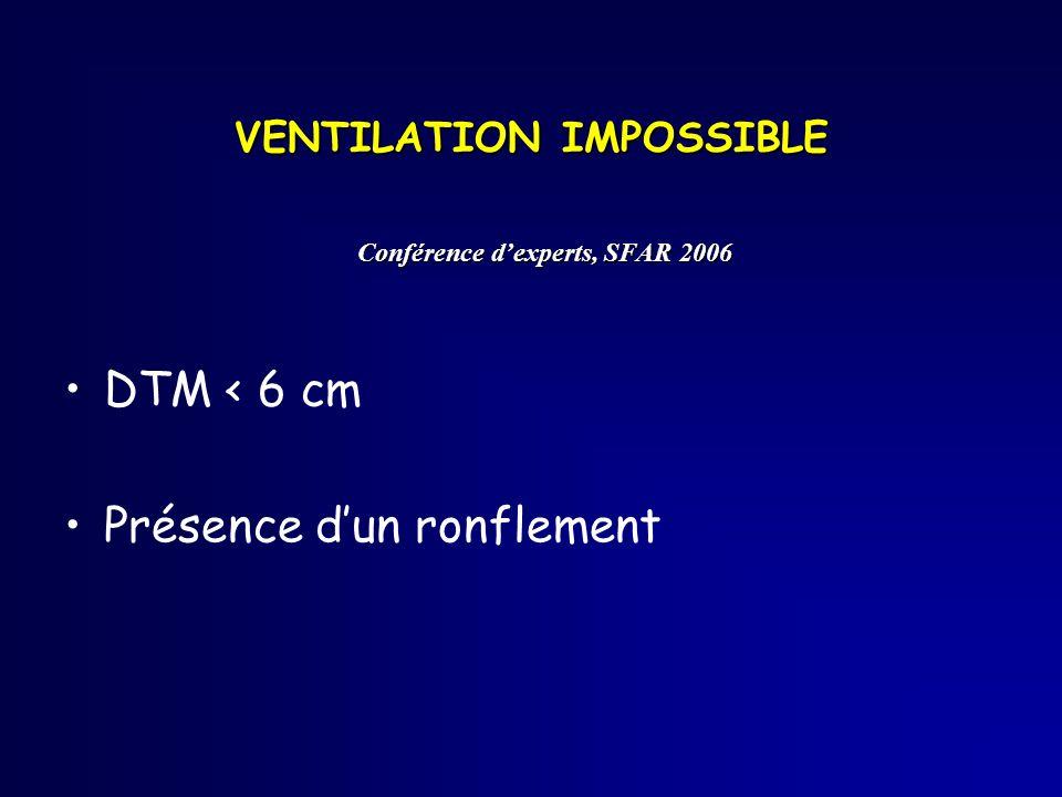 VENTILATION IMPOSSIBLE Conférence dexperts, SFAR 2006 DTM < 6 cm Présence dun ronflement