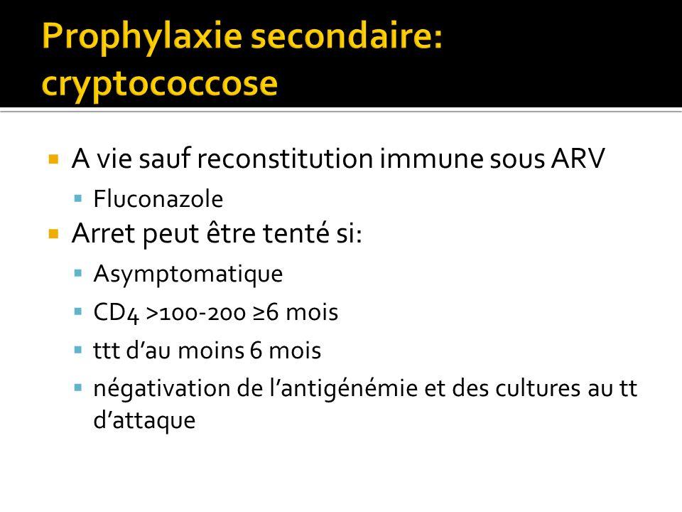 A vie sauf reconstitution immune sous ARV Fluconazole Arret peut être tenté si: Asymptomatique CD4 >100-200 6 mois ttt dau moins 6 mois négativation d