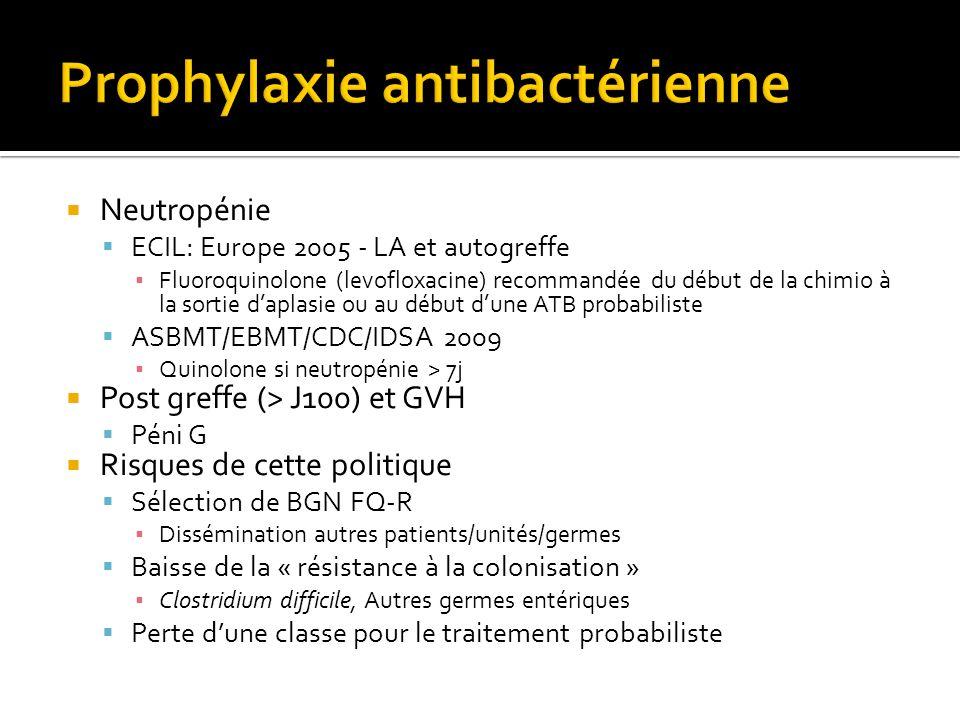 Neutropénie ECIL: Europe 2005 - LA et autogreffe Fluoroquinolone (levofloxacine) recommandée du début de la chimio à la sortie daplasie ou au début du