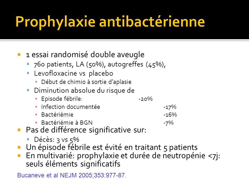 1 essai randomisé double aveugle 760 patients, LA (50%), autogreffes (45%), Levofloxacine vs placebo Début de chimio à sortie daplasie Diminution abso