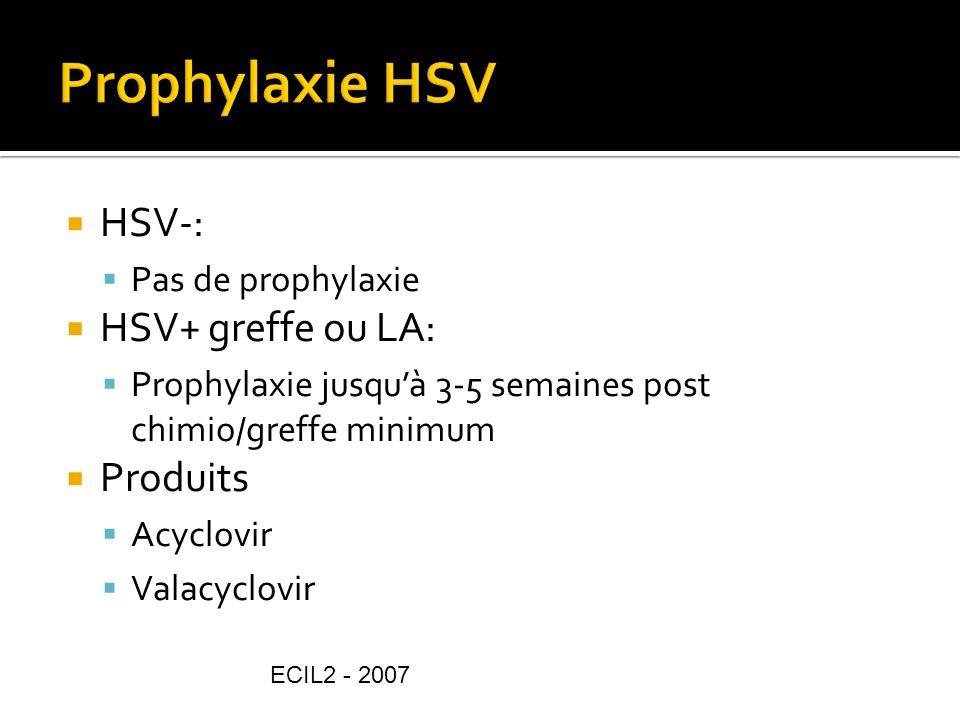 HSV-: Pas de prophylaxie HSV+ greffe ou LA: Prophylaxie jusquà 3-5 semaines post chimio/greffe minimum Produits Acyclovir Valacyclovir ECIL2 - 2007