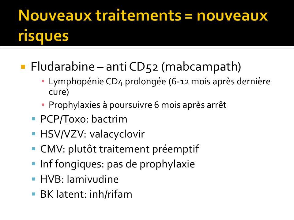 Fludarabine – anti CD52 (mabcampath) Lymphopénie CD4 prolongée (6-12 mois après dernière cure) Prophylaxies à poursuivre 6 mois après arrêt PCP/Toxo: