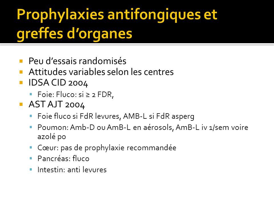 Peu dessais randomisés Attitudes variables selon les centres IDSA CID 2004 Foie: Fluco: si 2 FDR, AST AJT 2004 Foie fluco si FdR levures, AMB-L si FdR