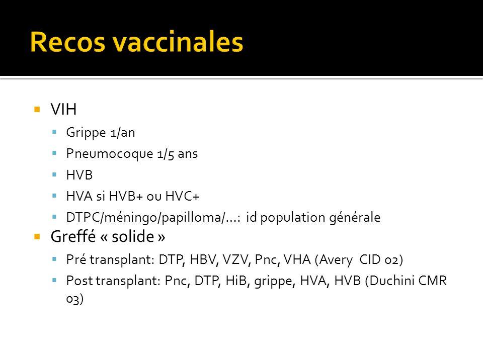 VIH Grippe 1/an Pneumocoque 1/5 ans HVB HVA si HVB+ ou HVC+ DTPC/méningo/papilloma/…: id population générale Greffé « solide » Pré transplant: DTP, HB