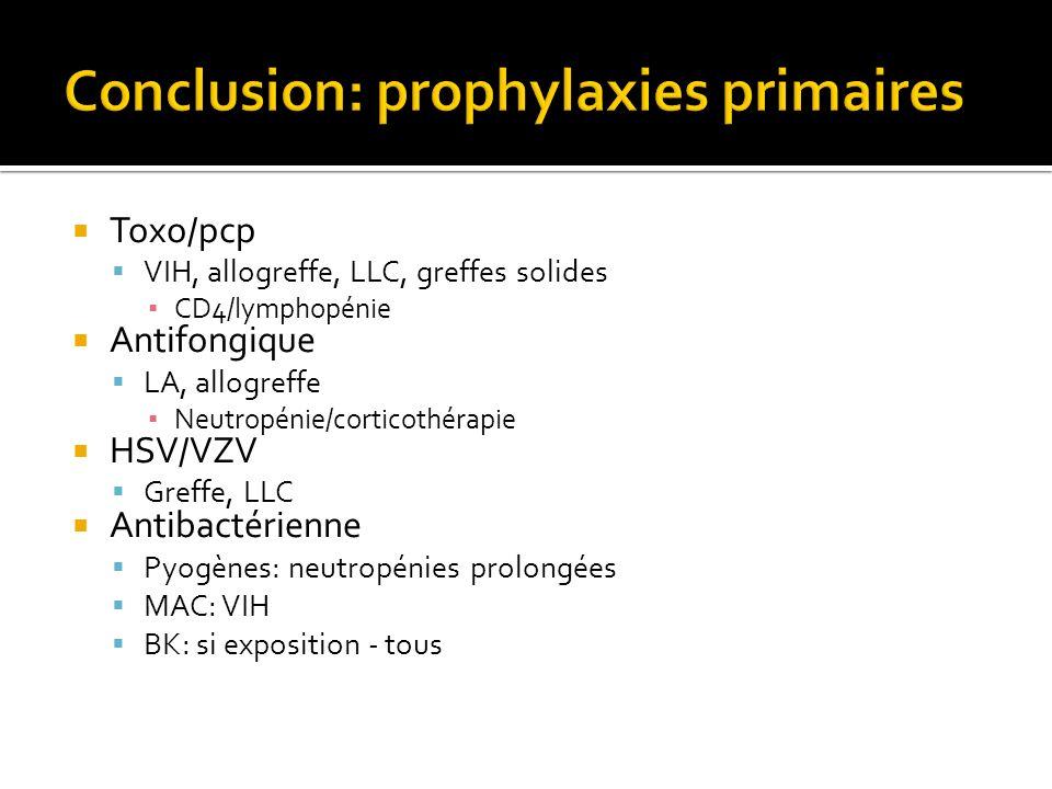 Toxo/pcp VIH, allogreffe, LLC, greffes solides CD4/lymphopénie Antifongique LA, allogreffe Neutropénie/corticothérapie HSV/VZV Greffe, LLC Antibactéri
