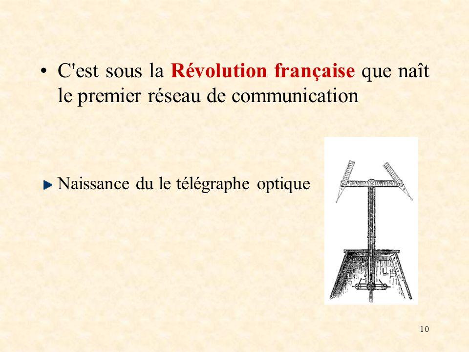 10 C'est sous la Révolution française que naît le premier réseau de communication Naissance du le télégraphe optique