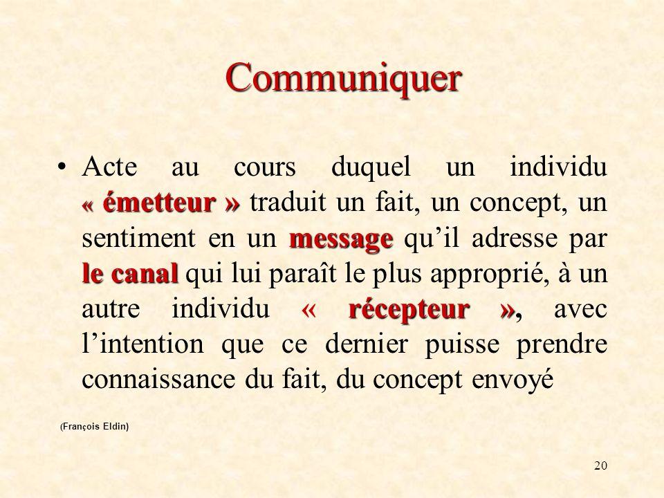 20 Communiquer « émetteur » message le canal récepteur »Acte au cours duquel un individu « émetteur » traduit un fait, un concept, un sentiment en un