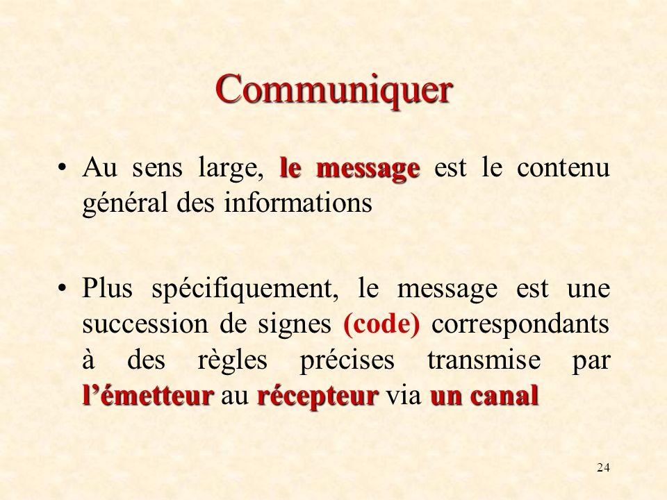 24 Communiquer le messageAu sens large, le message est le contenu général des informations lémetteurrécepteur un canalPlus spécifiquement, le message