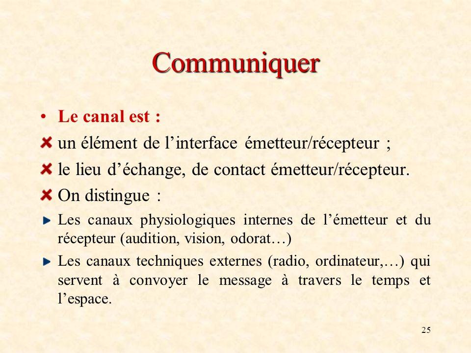 25 Communiquer Le canal est : un élément de linterface émetteur/récepteur ; le lieu déchange, de contact émetteur/récepteur. On distingue : Les canaux