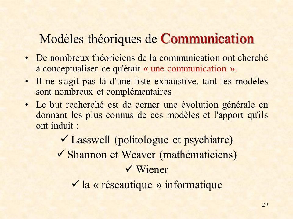 29 Communication Modèles théoriques de Communication De nombreux théoriciens de la communication ont cherché à conceptualiser ce qu'était « une commun