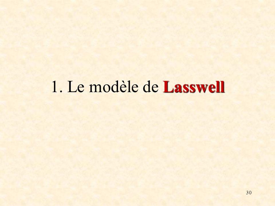 30 Lasswell 1. Le modèle de Lasswell