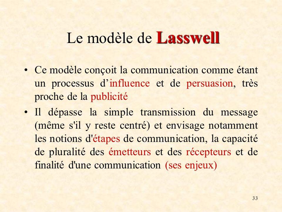 33 Lasswell Le modèle de Lasswell Ce modèle conçoit la communication comme étant un processus dinfluence et de persuasion, très proche de la publicité