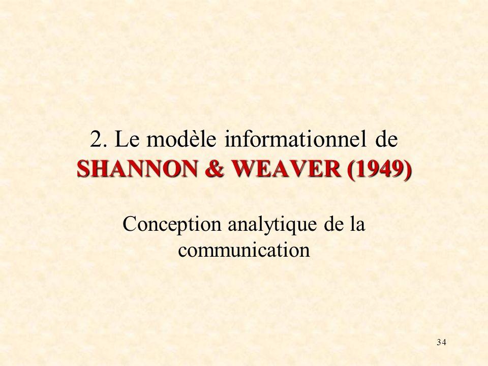 34 2. Le modèle informationnel de SHANNON & WEAVER (1949) Conception analytique de la communication