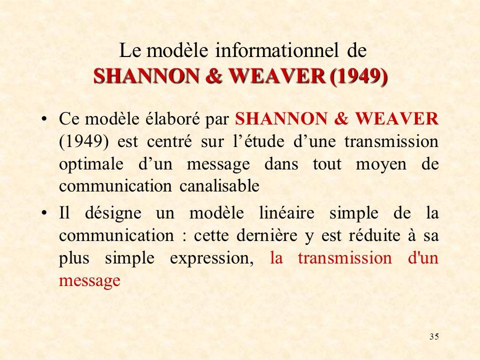35 SHANNON & WEAVER (1949) Le modèle informationnel de SHANNON & WEAVER (1949) Ce modèle élaboré par SHANNON & WEAVER (1949) est centré sur létude dun