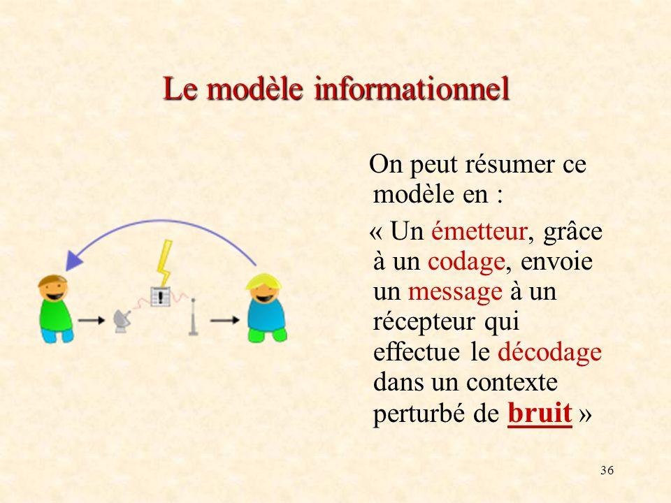 36 Le modèle informationnel On peut résumer ce modèle en : « Un émetteur, grâce à un codage, envoie un message à un récepteur qui effectue le décodage