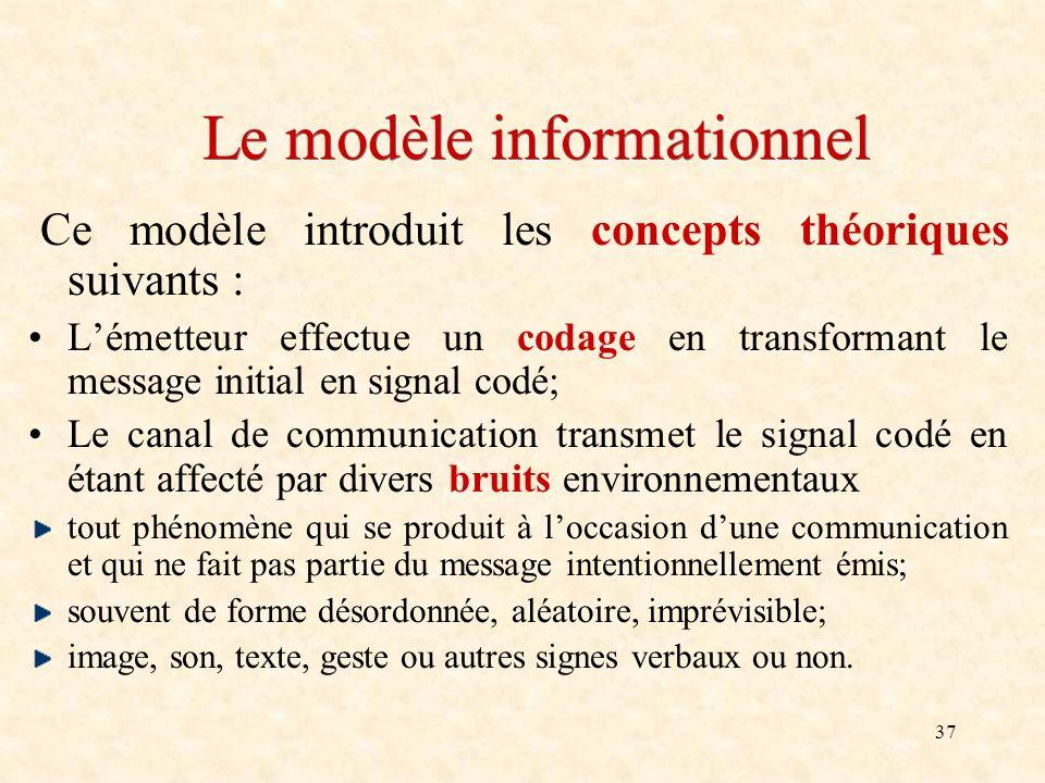 37 Le modèle informationnel Ce modèle introduit les concepts théoriques suivants : Lémetteur effectue un codage en transformant le message initial en